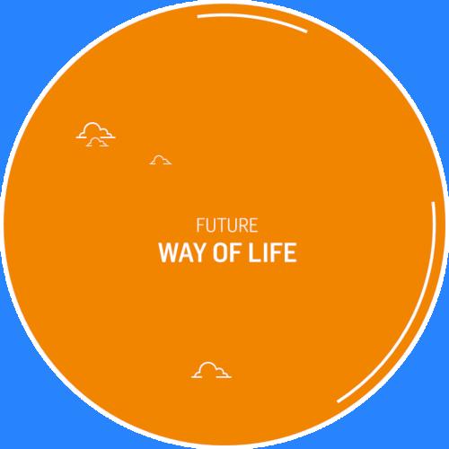 Future Way of Life
