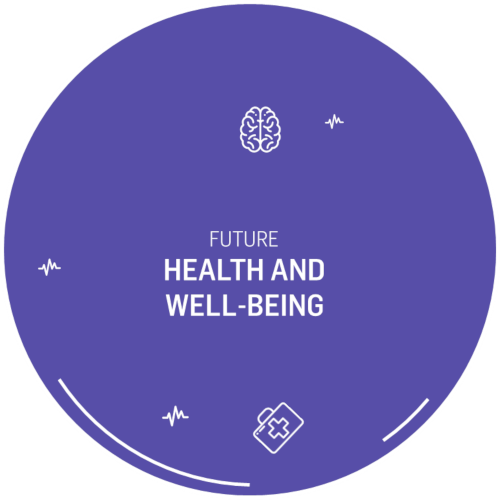 Future Health and Well-Being